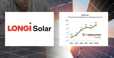 Paneles solares LONGi Solar