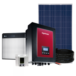 Highlight products: Solar photovoltaic kits
